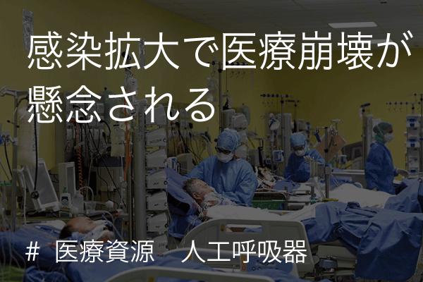 医療崩壊 懸念(covid-19/コロナウイルス)
